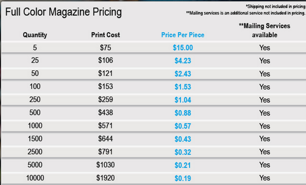 magazine printing pricing